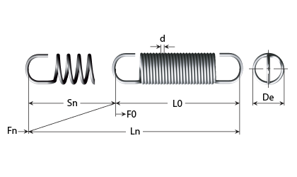Technical drawing - Extension spring - Range A, B, C