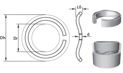 Technical drawing - Wave springs - round wire